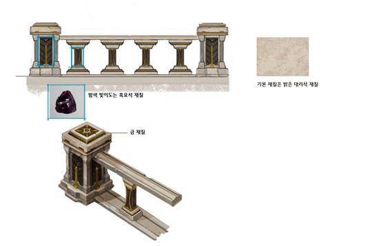 黑暗信仰建筑细节曝光,细节中看品质[多图]图片4
