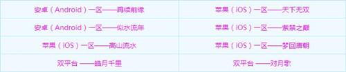 梦幻西游手游18年1月7日更新公告 2018年新春活动即将上线[多图]图片1