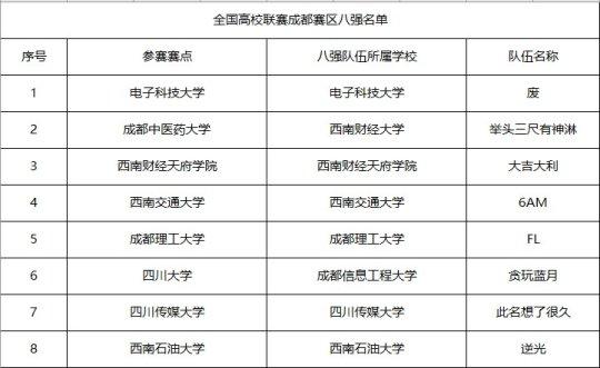 决战平安京全国高校联赛深圳站完美落幕冠军诞生[多图]图片3
