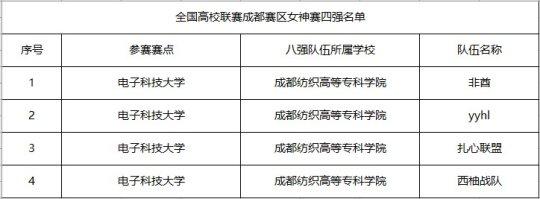 决战平安京全国高校联赛深圳站完美落幕冠军诞生[多图]图片4