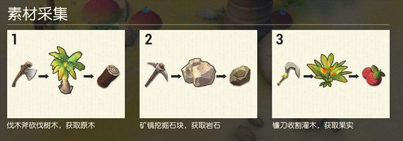 网易《海岛纪元》设计思路讲解:主流RPG+轻沙盒玩法的完美融合[多图]图片3