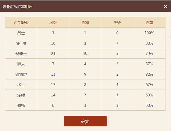 炉石传说控制术2018卡组推荐,无男仆无领主64%胜率上传说[多图]图片2