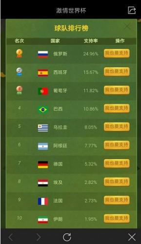 刺激战场世界杯支持哪个球队?世界杯支持球队推荐分析[多图]图片1