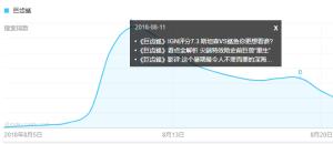 """饥饿龙拿下游戏免费榜TOP2,育碧+Y2Game如何冲击""""休闲手游""""市场?图片8"""