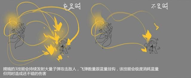 王者荣耀:嫦娥技能曝光,是一名非常需要蓝的英雄[视频][多图]图片3