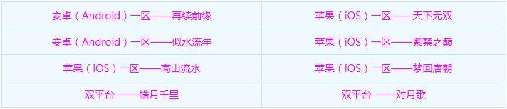 梦幻西游手游18年2月28日更新公告 2018年元宵节活动即将上线[多图]图片2