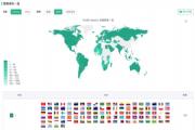 PUBG Mobile登頂百國榜首 創國產手游出海最佳成績[多圖]