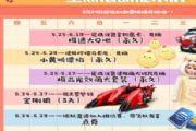 QQ飞车手游5月24日更新了什么?祈愿卡获得方式[多图]
