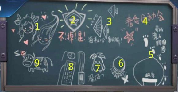 王者荣耀抢先服小黑板9大彩蛋曝光 首届运动即将开启[多图]图片1