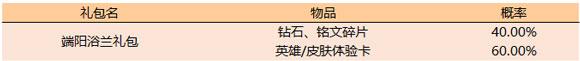 王者荣耀2019端午节活动汇总 永久皮肤免费送活动开启[视频][多图]图片3