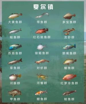 明日之后鱼王怎么钓?各地鱼群分布图图片4