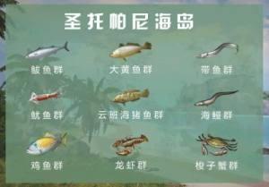 明日之后鱼王怎么钓?各地鱼群分布图图片5