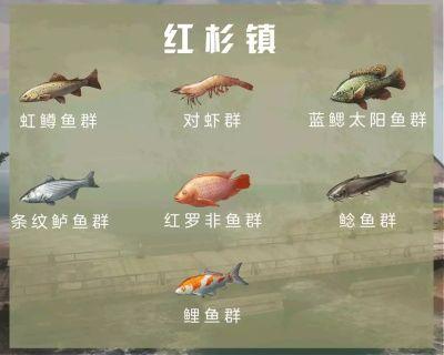 明日之后鱼王怎么钓?各地鱼群分布图[视频][多图]图片6