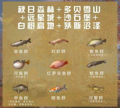 明日之后鱼王怎么钓?各地鱼群分布图[视频][多图]图片3