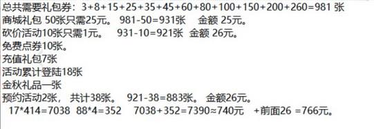 QQ飞车手游双生战神多少钱?双生战神点券价格介绍[视频][多图]图片2