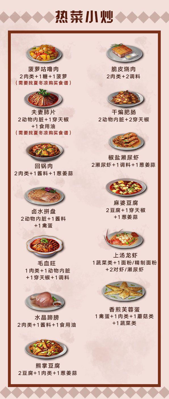 明日之后第二季食材大全:新增葱姜蒜食材全汇总[视频][多图]图片9