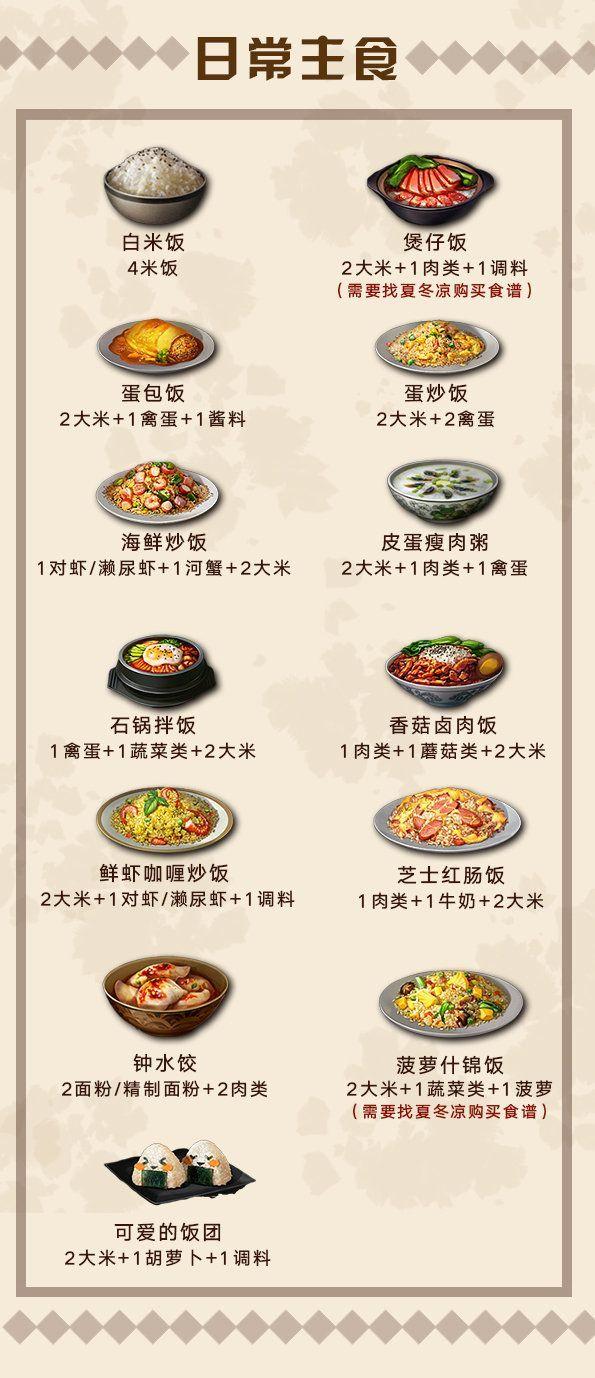 明日之后第二季食材大全:新增葱姜蒜食材全汇总[视频][多图]图片10