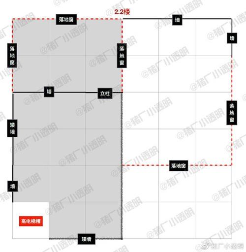明日之后落地窗别墅设计蓝图:豪华落地窗房子平面设计图图片13