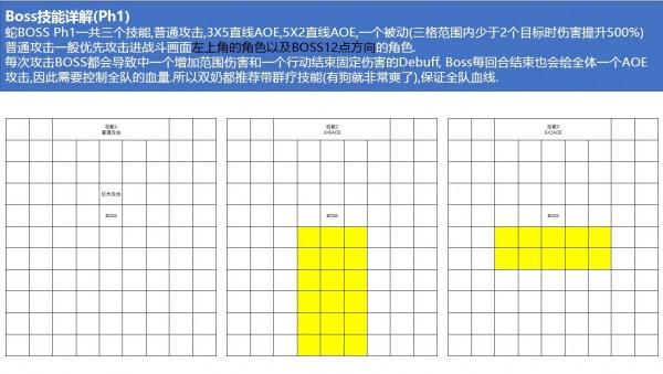 梦幻模拟战手游耶梦加得不吃AOE攻略:耶梦加得站位配置推荐[多图]