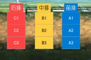 重装战姬机械师阵容推荐:机械师阵容列阵技巧[多图]