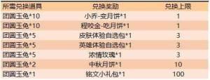 王者荣耀9月10日更新介绍:信誉积分调整,4位英雄降价,无限星赏官上线图片2