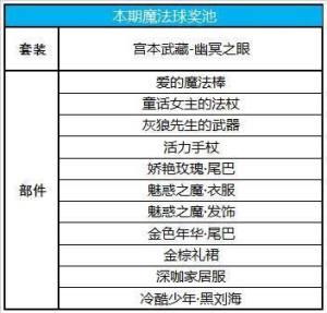 王者荣耀9月10日更新介绍:信誉积分调整,4位英雄降价,无限星赏官上线图片9