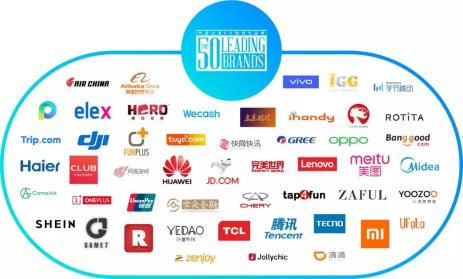中國品牌出海受關注 華為完美世界位列50強[圖]