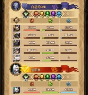 剑与远征团队远征阵容推荐:绿狐狸游侠阵容及圣物节点攻略图片4