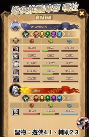 剑与远征团队远征阵容推荐:绿狐狸游侠阵容及圣物节点攻略图片2