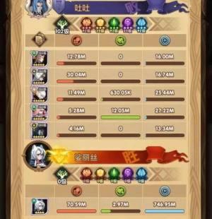 剑与远征团队远征阵容推荐:绿狐狸游侠阵容及圣物节点攻略图片5