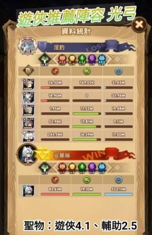 剑与远征团队远征阵容推荐:绿狐狸游侠阵容及圣物节点攻略图片3