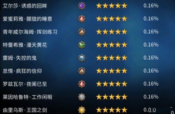 从零开始的异世界生活手游5星角色怎么选?最强五星角色推荐[视频][多图]图片2