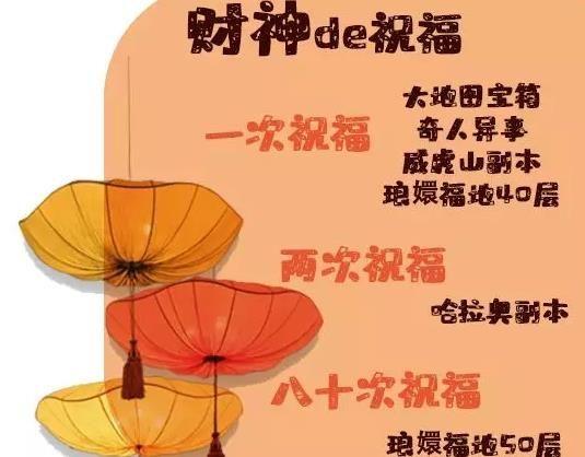 2020暴走英雄坛春节活动大全:新春集字活动奖励一览[视频][多图]图片3
