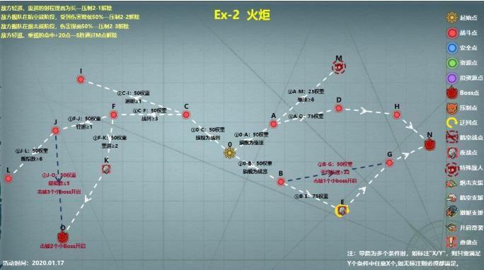 战舰少女R极地奏鸣曲EX-2火炬怎么打?极地奏鸣曲EX-2火炬打法攻略[视频][多图]图片1