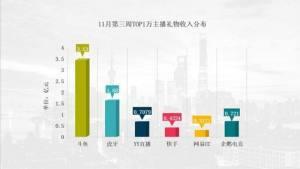 CFM亚洲杯中越邀请赛:斗鱼打造业内一流电竞赛事图片3