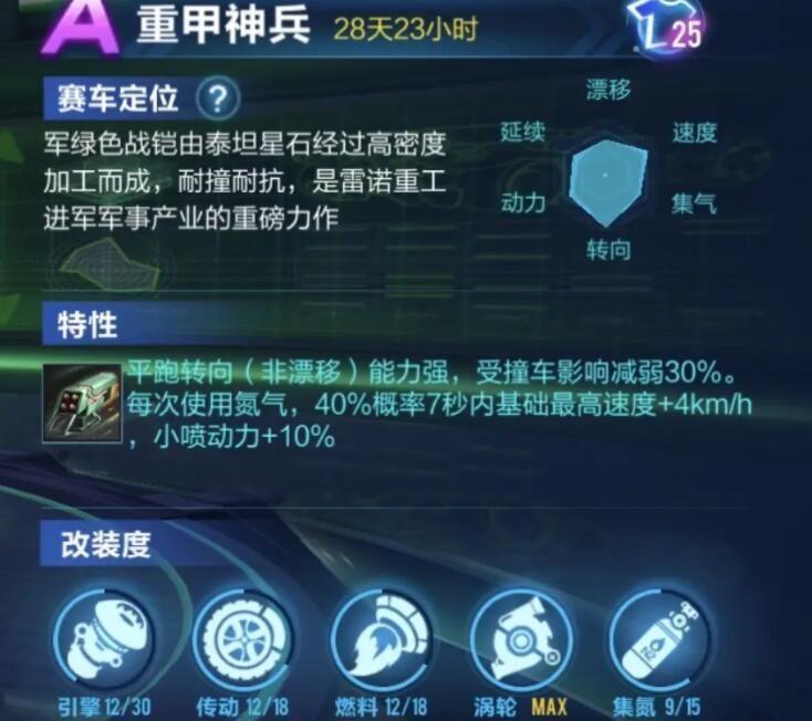 QQ飞车手游重甲神兵改装推荐:A车重甲神兵满改数据分析[多图]图片2