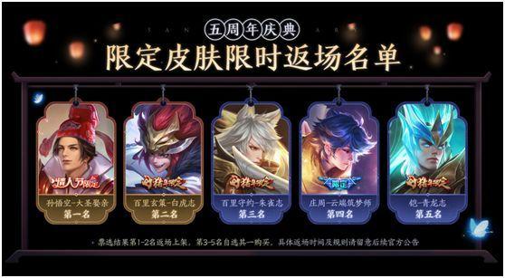王者荣耀10月28号皮肤返场名单:2020皮肤返场详情[多图]图片1
