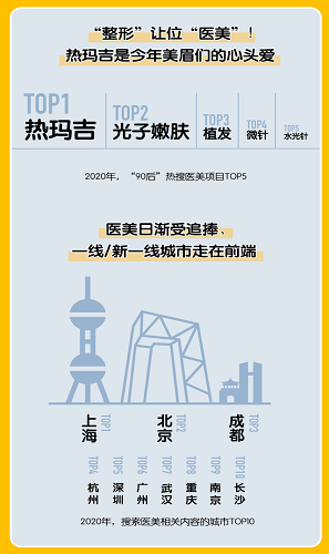 2020中国美妆地图白皮书图片分享图片1