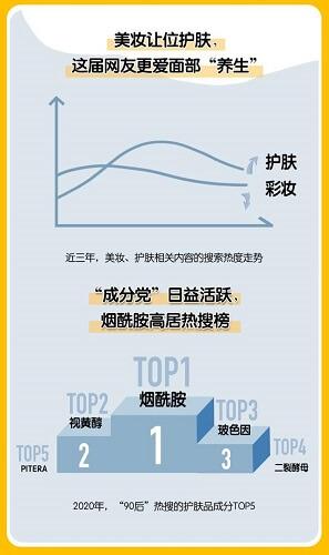 2020中国美妆地图白皮书图片分享图3: