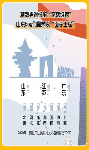 2020中国美妆地图白皮书图片分享图1: