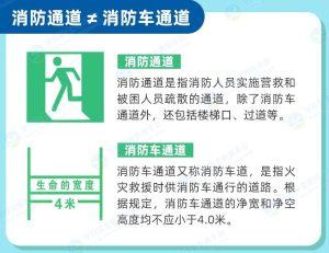 消防通道是生命通道专题课图4