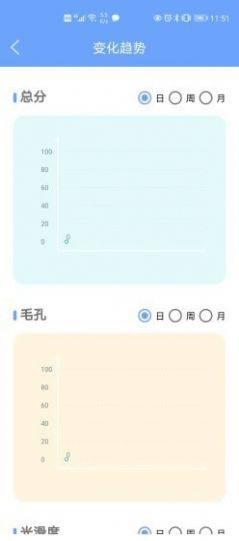 安稻护肤APP图3
