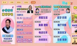小学语文作文大全App图1
