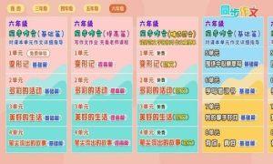 小学语文作文大全App图3