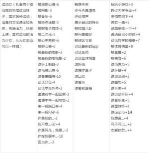 中国式成长攻略女生大全 攻略女生好感度多少可以结婚图片2