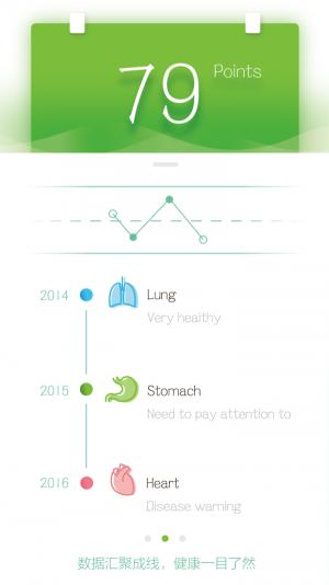 多多健康APP图1