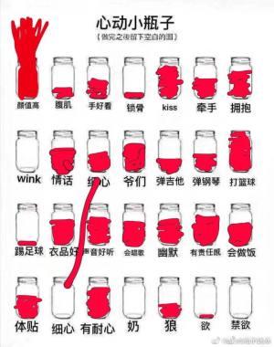 心动小瓶子手机版图4