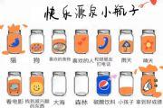 抖音快乐源泉小瓶子原始图分享:四川厦门美食快乐源泉小瓶子汇总[多图]
