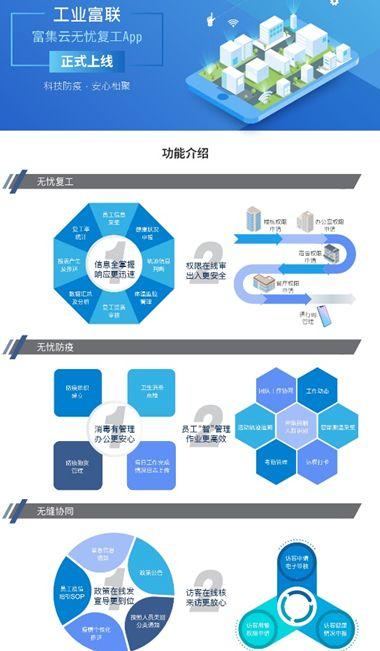 富集云无忧复工APP平台官方版图片1