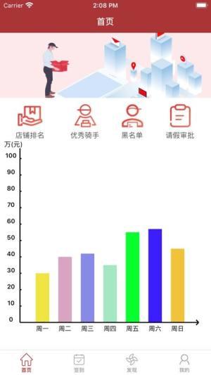 风速外卖管理端APP图4